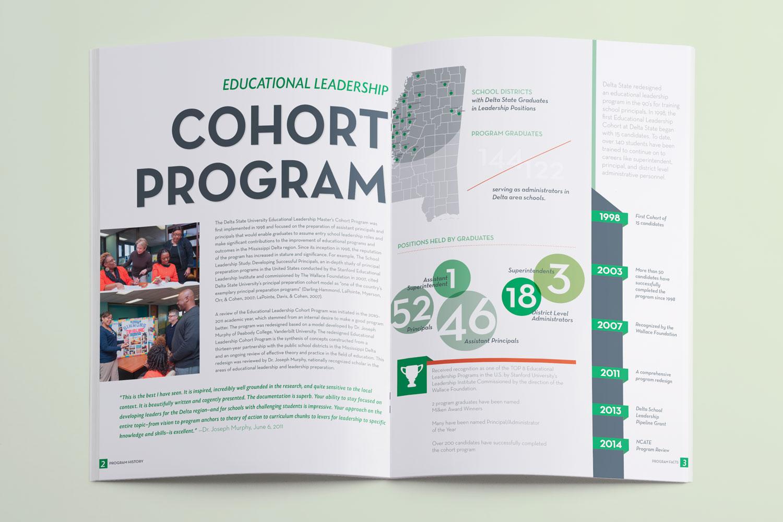 Cohort-2